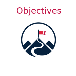 Learning Objectives Logo